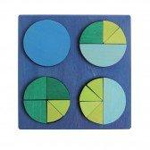 Cercle des fractions de Grimm's